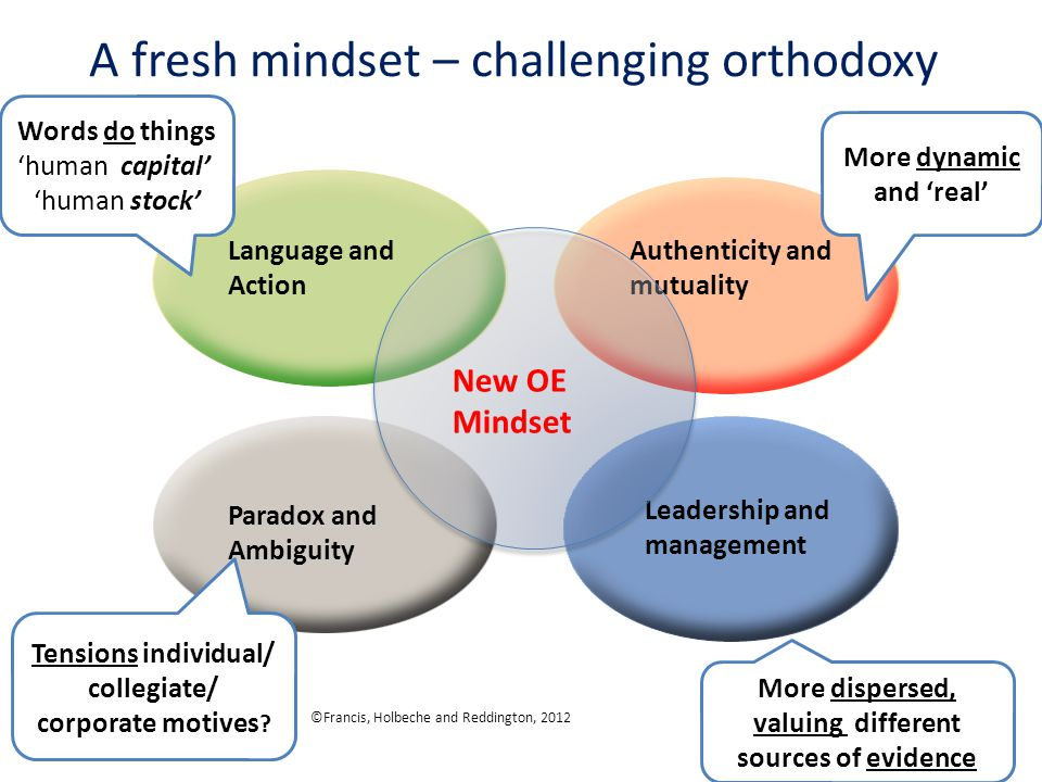 A fresh mindset – challenging orthodoxy