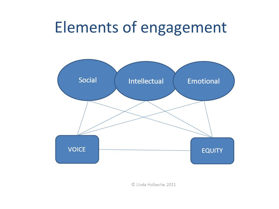 Elements of engagement