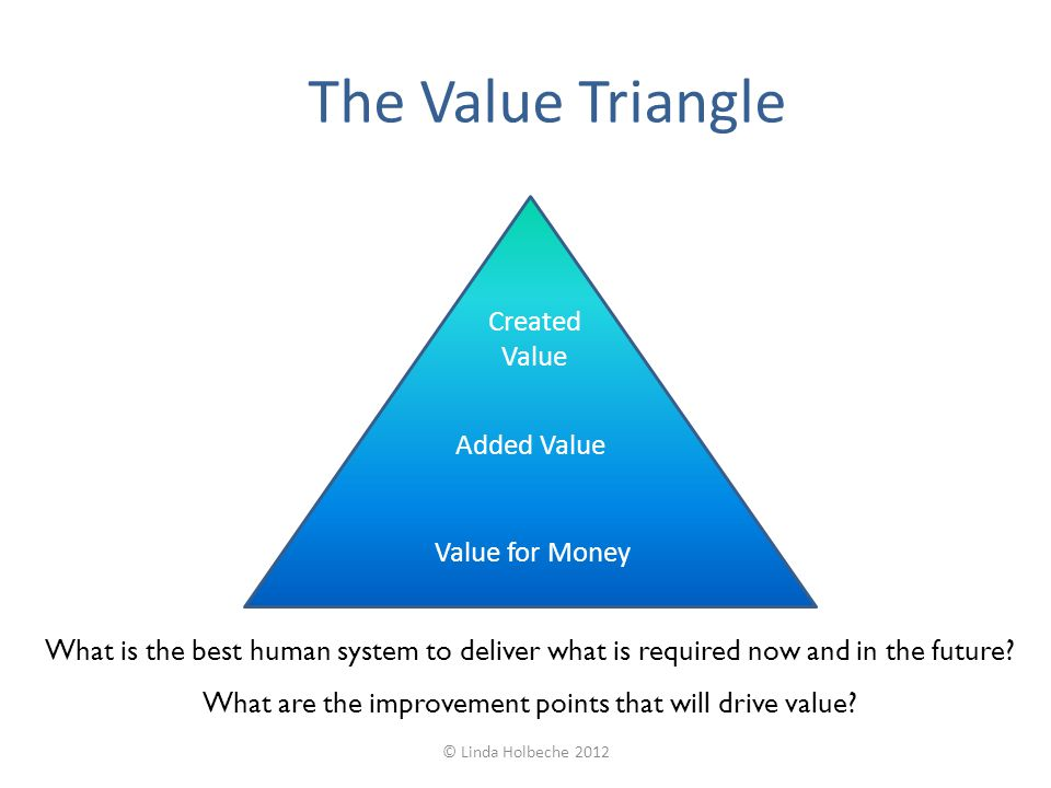 What are the improvement points that will drive value