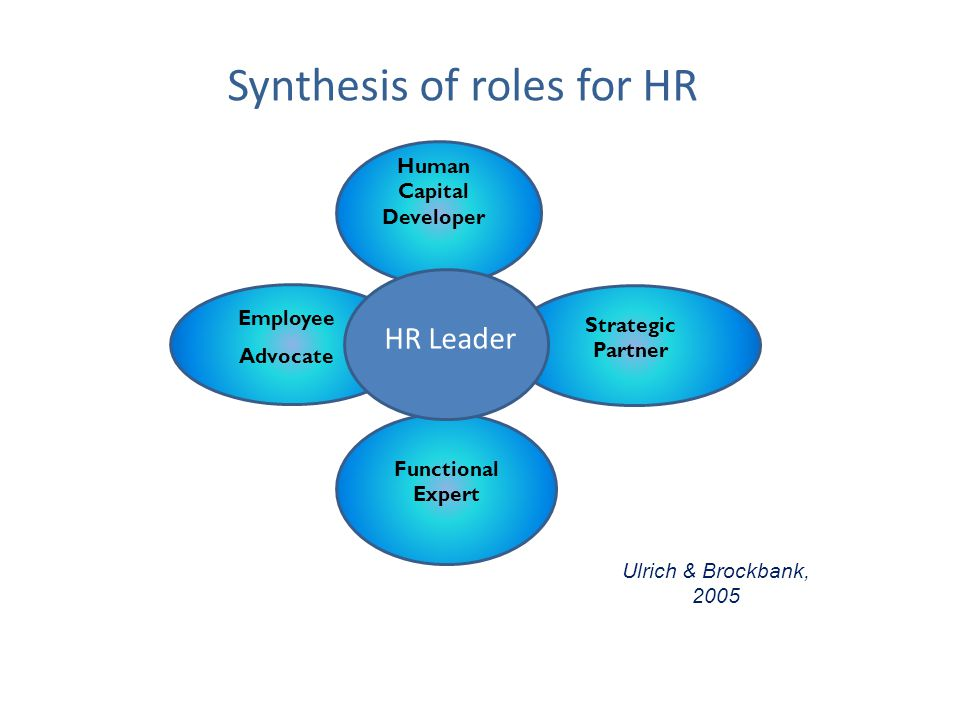 Synthesis of roles for HR