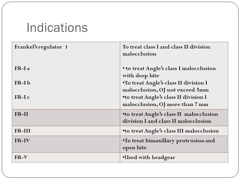 Indications Frankel's regulator 1 FR-I a FR-I b FR-I c