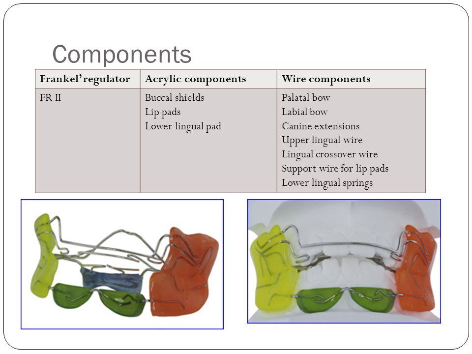Components Frankel' regulator Acrylic components Wire components FR II