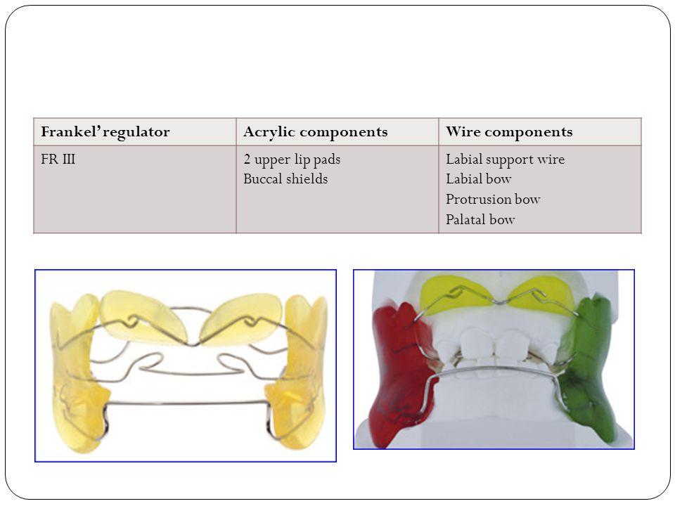 Frankel' regulator Acrylic components. Wire components. FR III. 2 upper lip pads. Buccal shields.