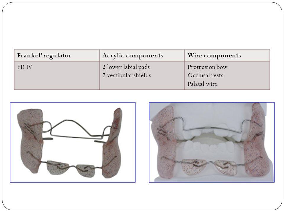 Frankel' regulator Acrylic components. Wire components. FR IV. 2 lower labial pads. 2 vestibular shields.