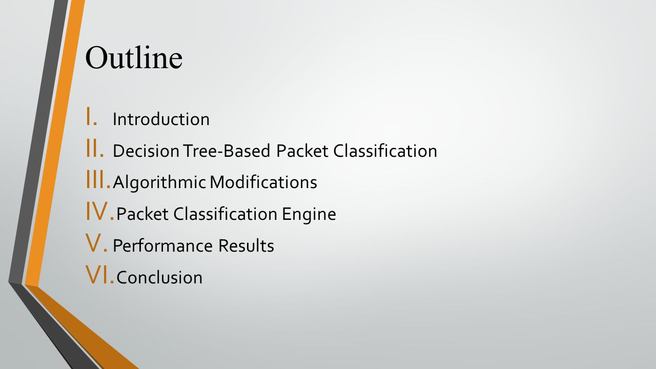 Outline Introduction Decision Tree-Based Packet Classification
