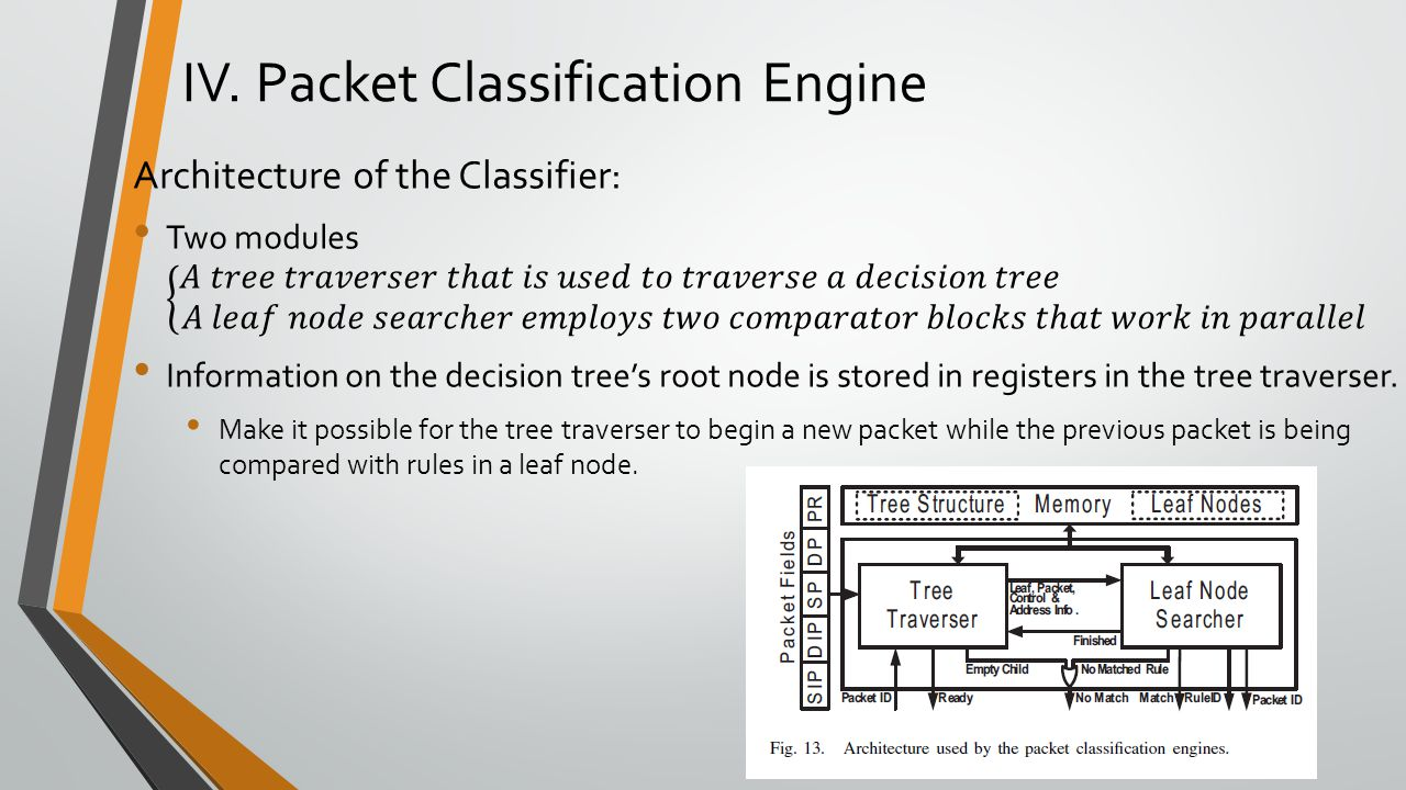 IV. Packet Classification Engine