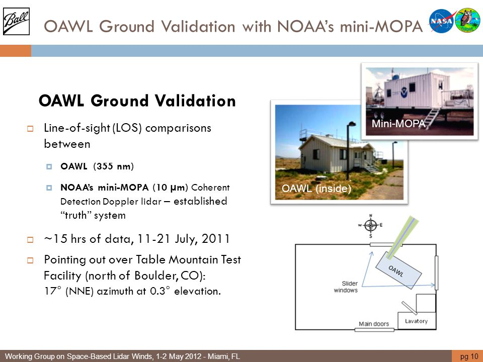 OAWL Ground Validation with NOAA's mini-MOPA