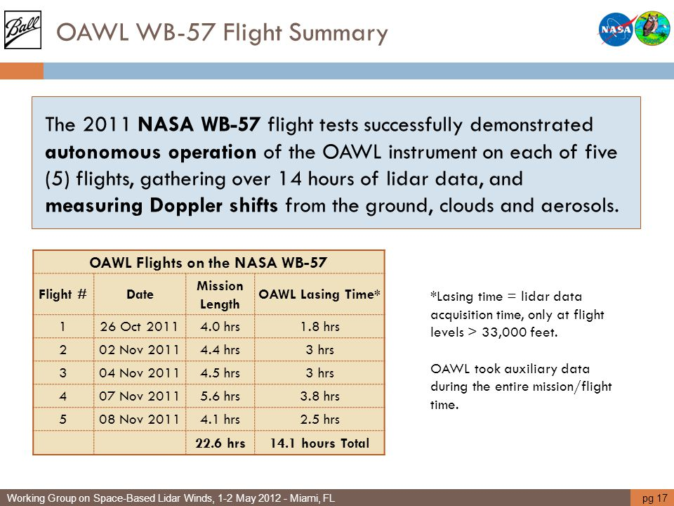 OAWL WB-57 Flight Summary