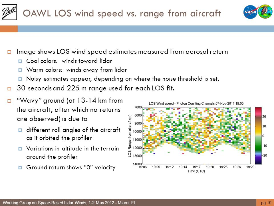 OAWL LOS wind speed vs. range from aircraft
