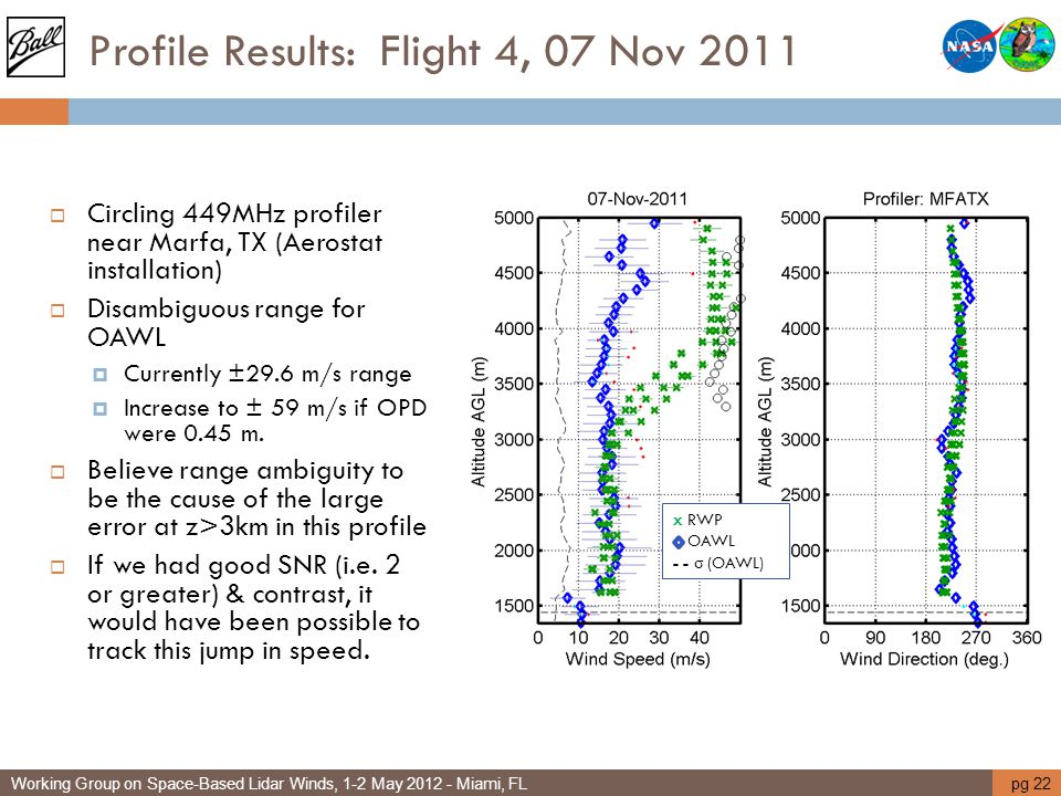 Profile Results: Flight 4, 07 Nov 2011