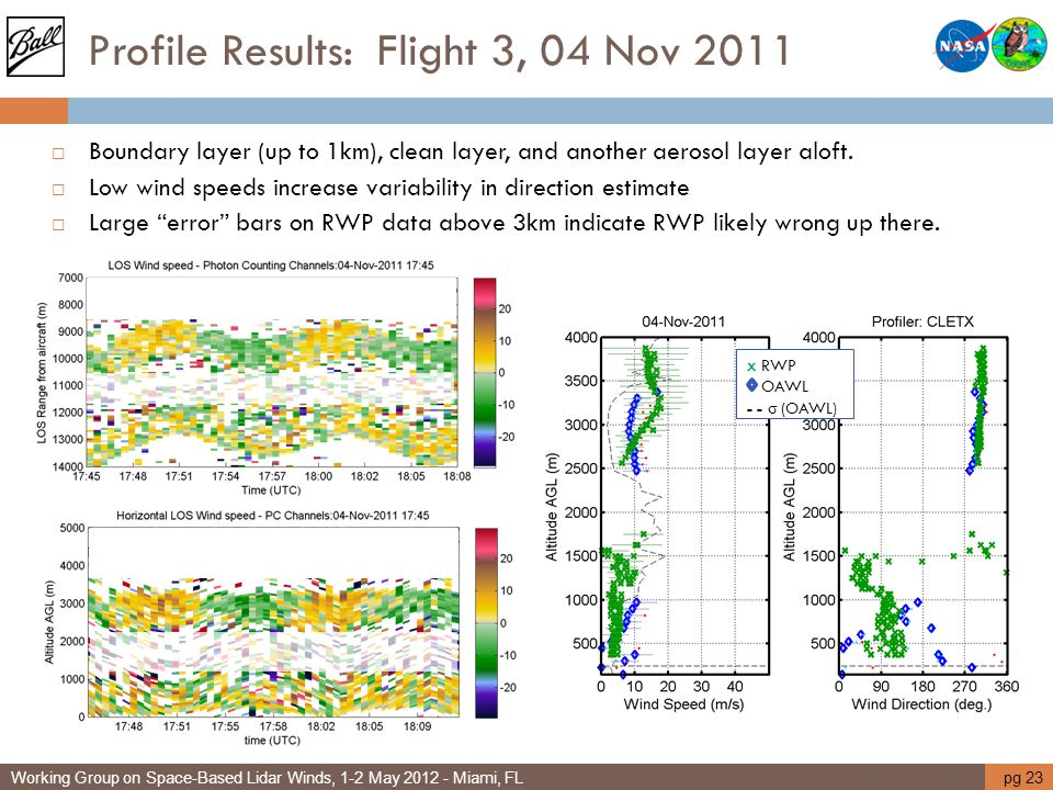Profile Results: Flight 3, 04 Nov 2011