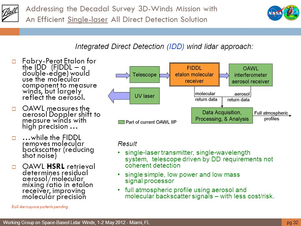Addressing the Decadal Survey 3D-Winds Mission with An Efficient Single-laser All Direct Detection Solution