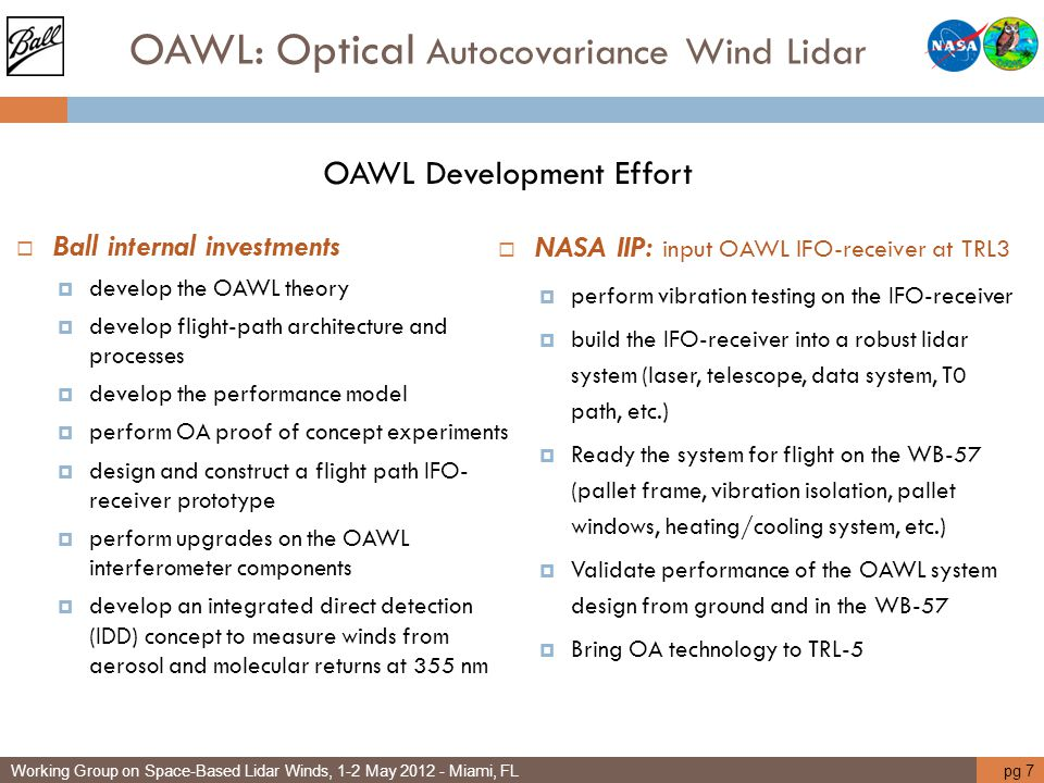 OAWL: Optical Autocovariance Wind Lidar