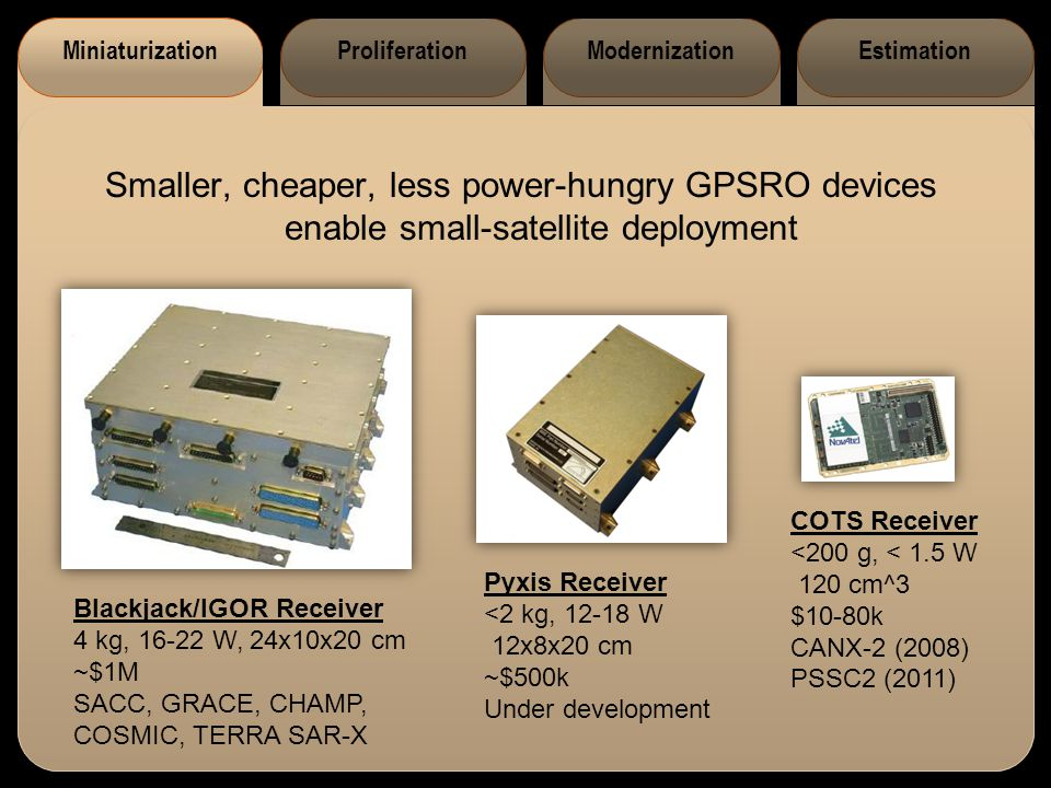 Miniaturization Proliferation. Modernization. Estimation. Smaller, cheaper, less power-hungry GPSRO devices enable small-satellite deployment.