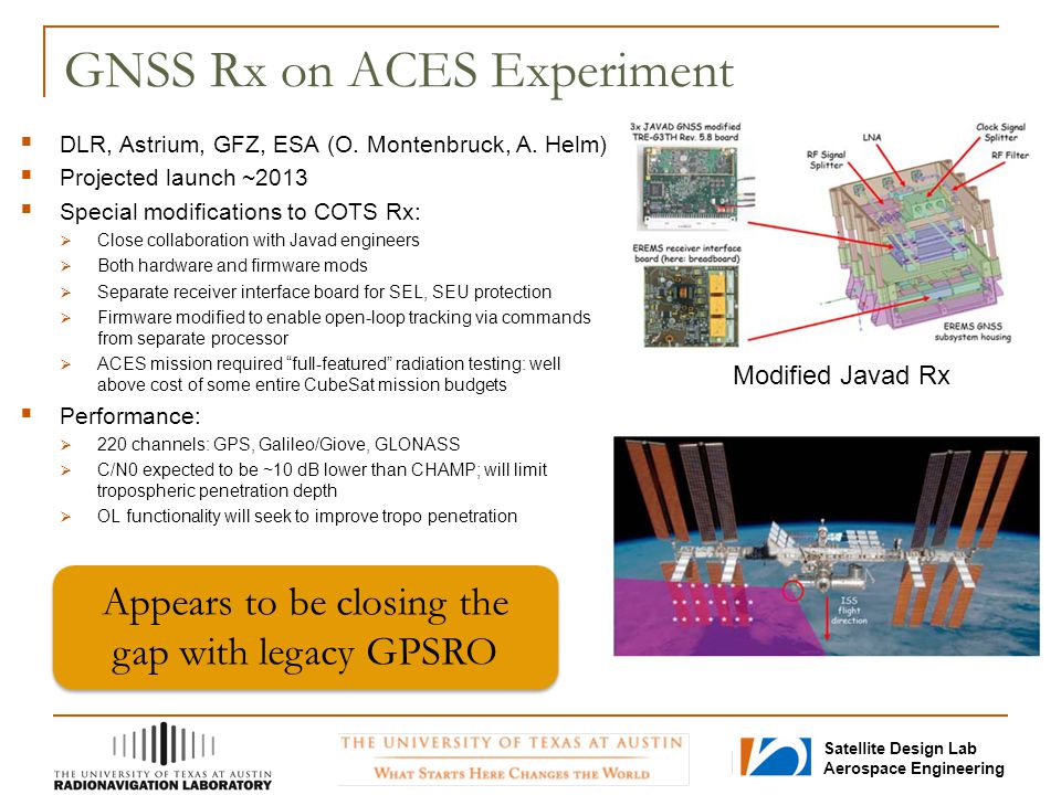 GNSS Rx on ACES Experiment