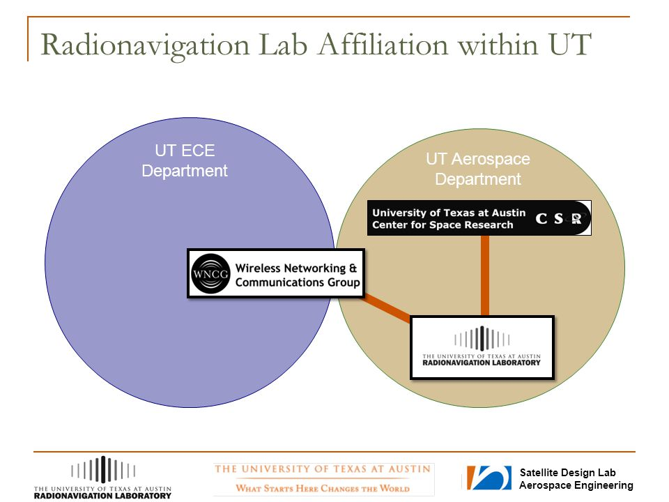 Radionavigation Lab Affiliation within UT