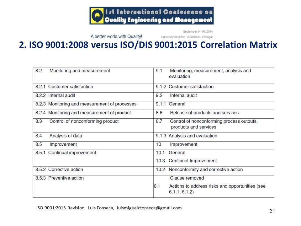 2. ISO 9001:2008 versus ISO/DIS 9001:2015 Correlation Matrix
