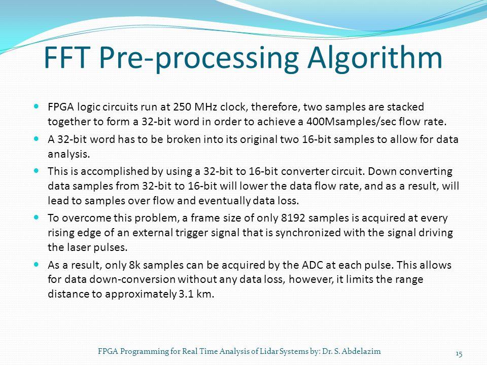 FFT Pre-processing Algorithm