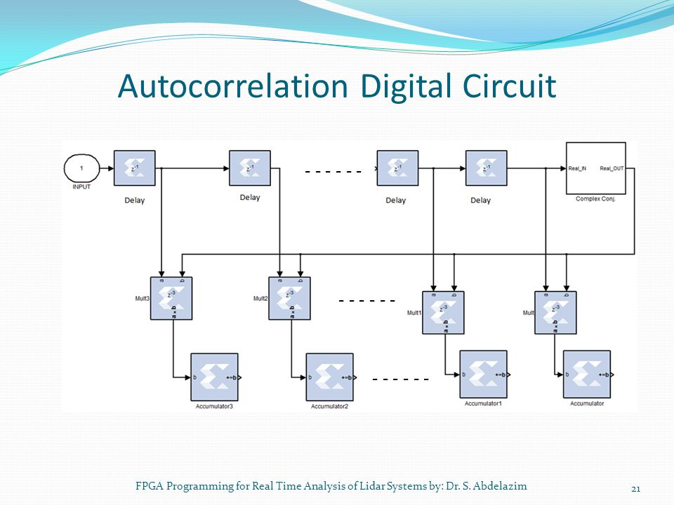 Autocorrelation Digital Circuit