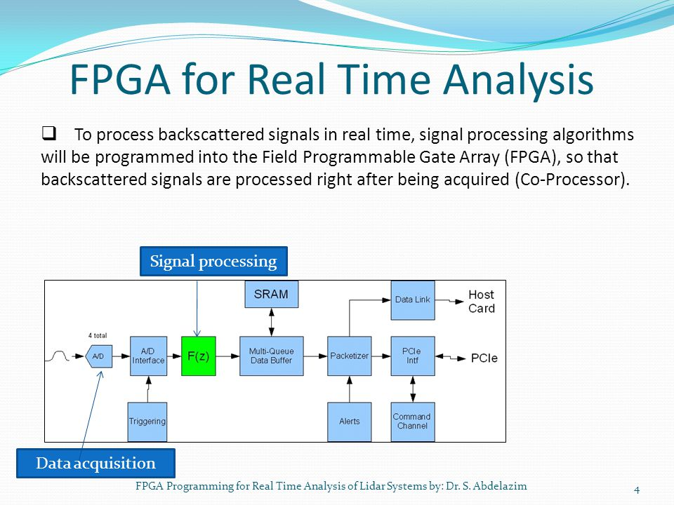 FPGA for Real Time Analysis