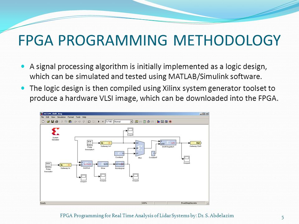 FPGA PROGRAMMING METHODOLOGY