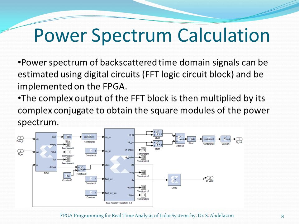 Power Spectrum Calculation
