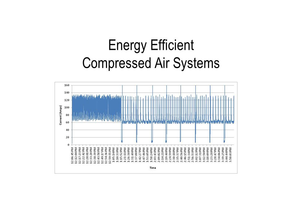 Energy Efficient Compressed Air Systems