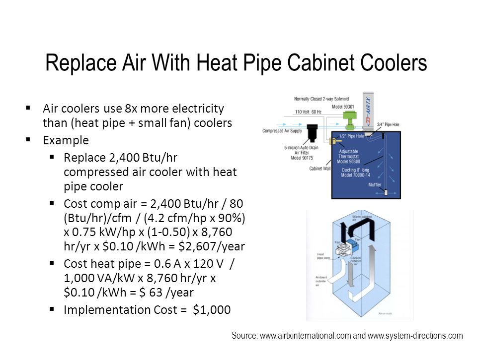 Replace Air With Heat Pipe Cabinet Coolers