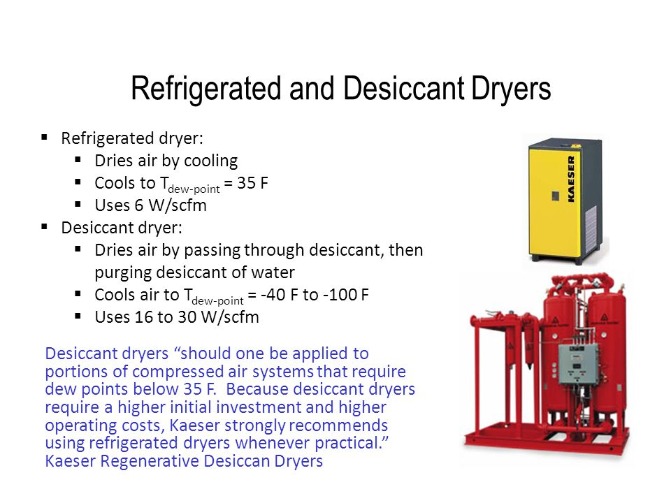 Refrigerated and Desiccant Dryers