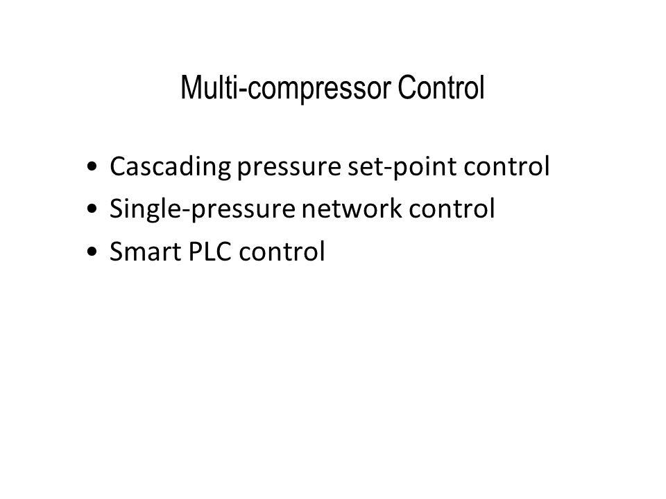 Multi-compressor Control