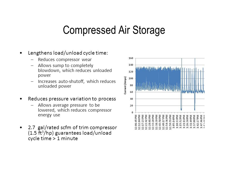 Compressed Air Storage