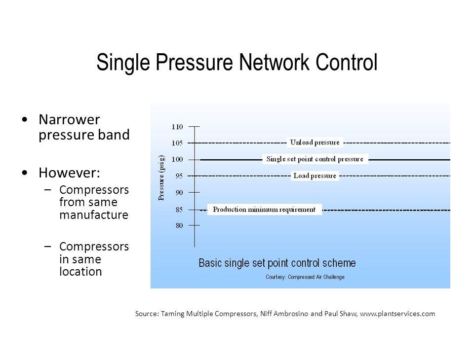 Single Pressure Network Control