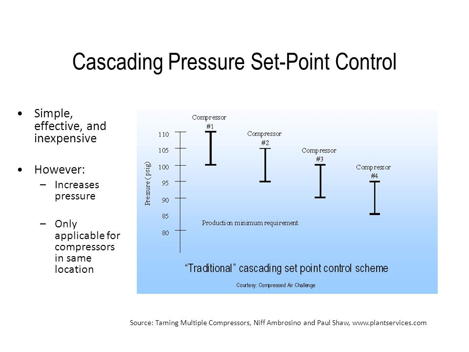 Cascading Pressure Set-Point Control