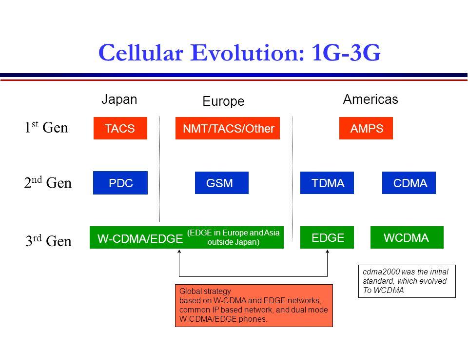 Cellular Evolution: 1G-3G