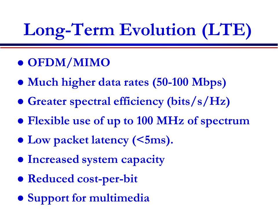 Long-Term Evolution (LTE)