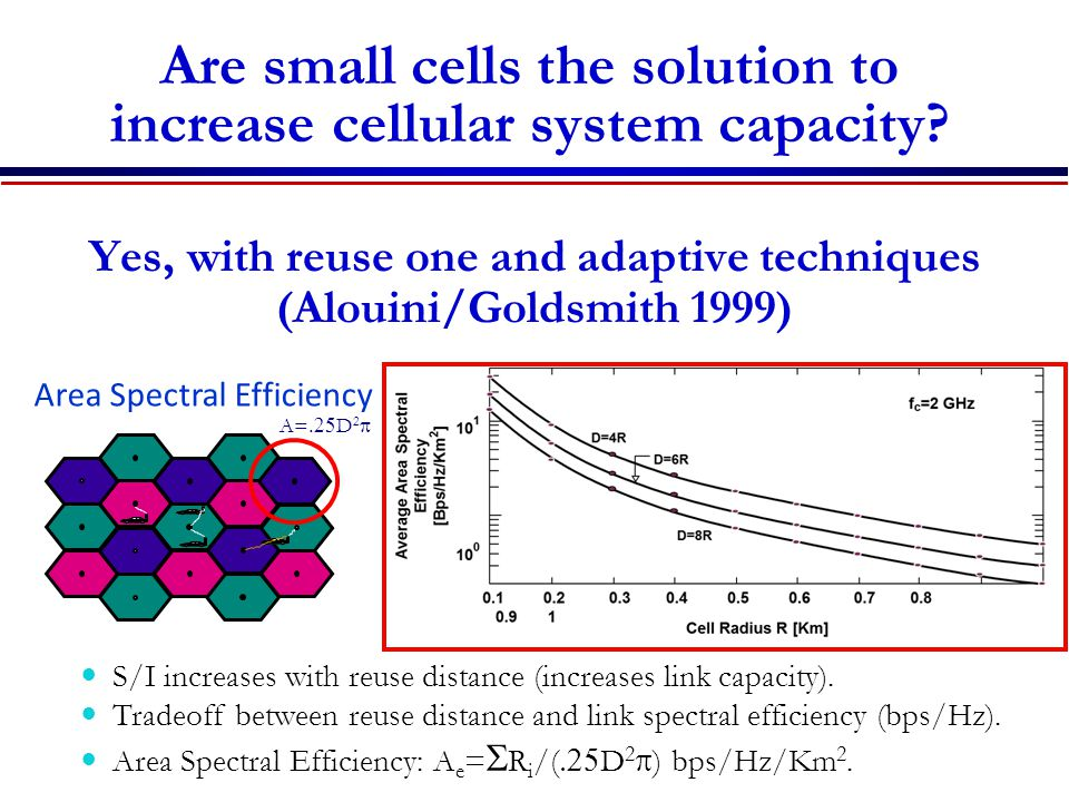 Are small cells the solution to increase cellular system capacity