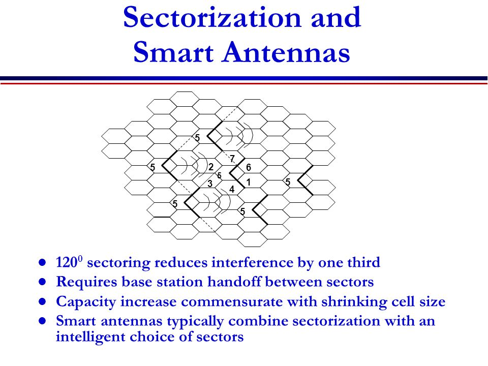 Sectorization and Smart Antennas