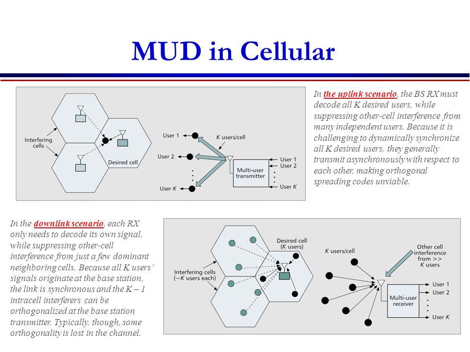 MUD in Cellular