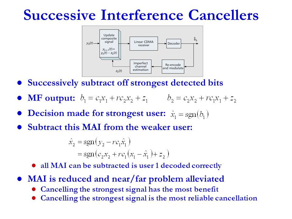 Successive Interference Cancellers