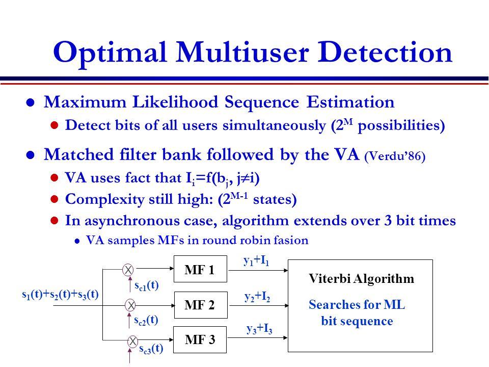 Optimal Multiuser Detection
