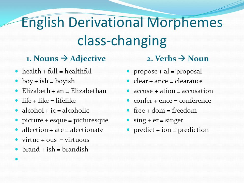 English Derivational Morphemes class-changing