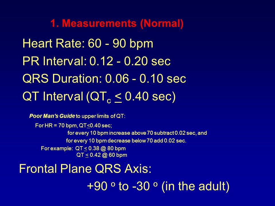 1. Measurements (Normal)