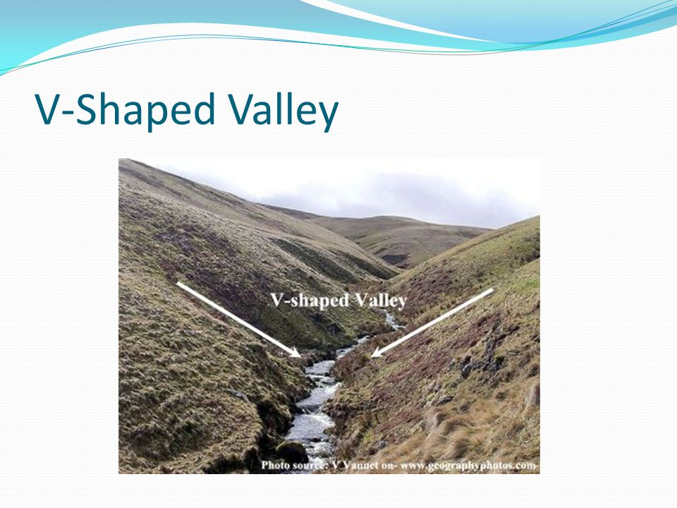 V-Shaped Valley
