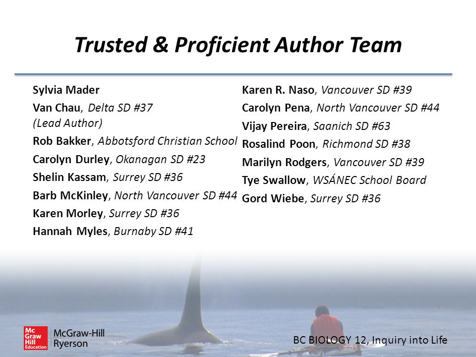 Trusted & Proficient Author Team