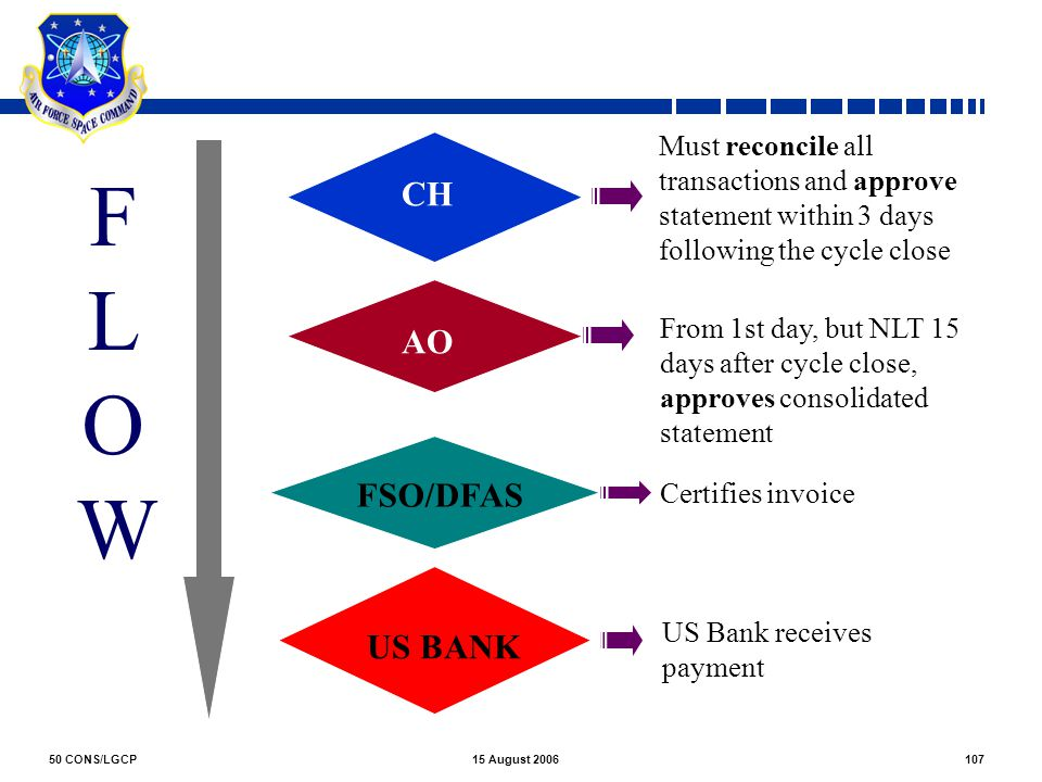 FLO W CH AO FSO/DFAS US BANK