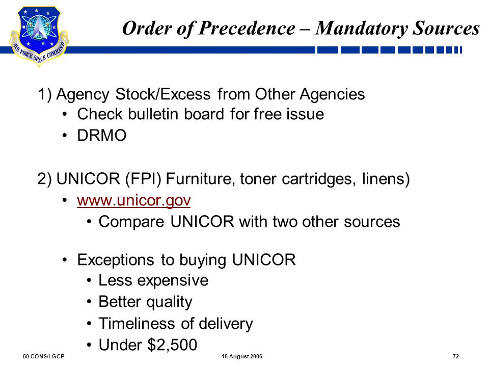Order of Precedence – Mandatory Sources