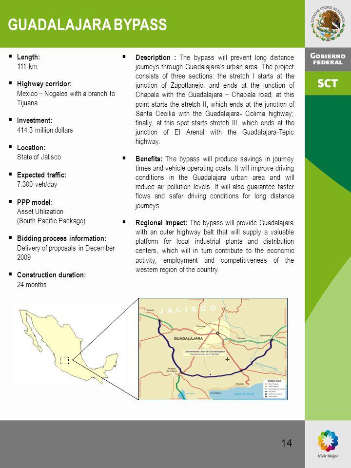 GUADALAJARA BYPASS Length: 111 km