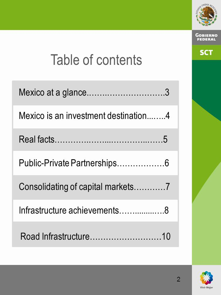 Table of contents Mexico at a glance.…….………………….3