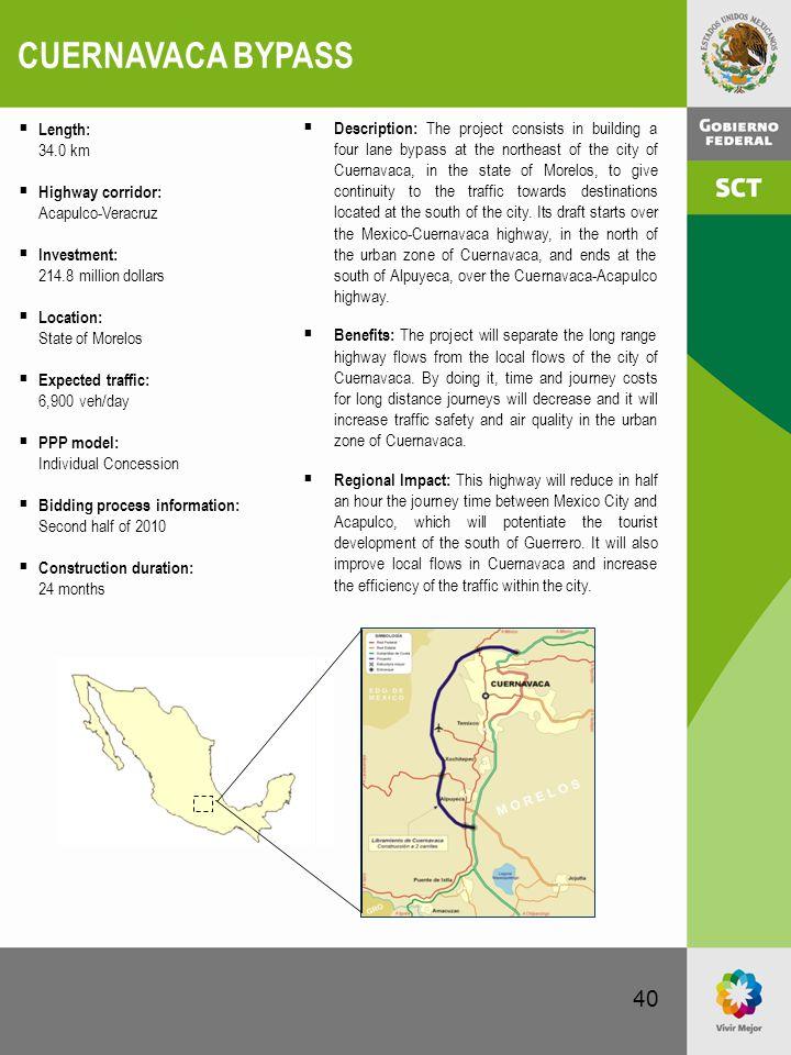 CUERNAVACA BYPASS Length: 34.0 km