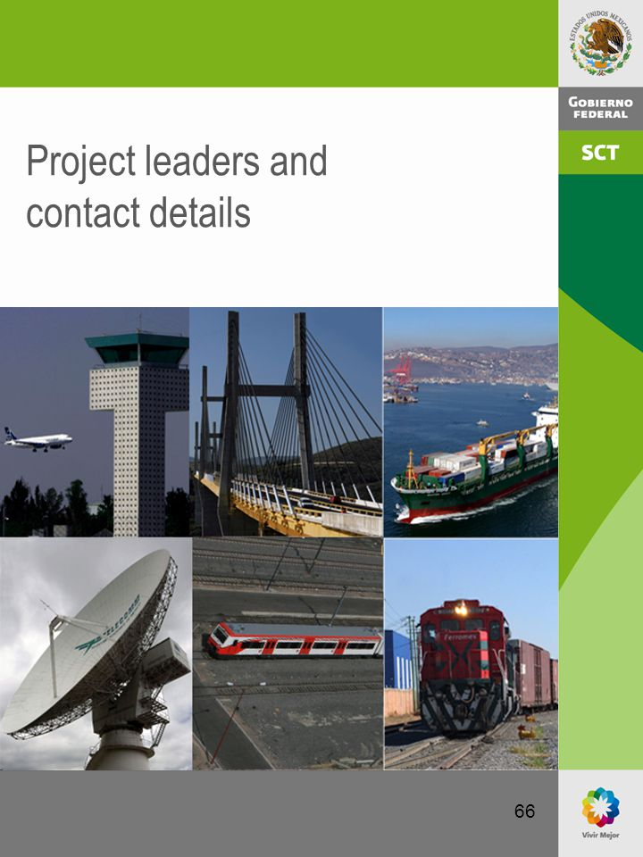 Project leaders and contact details